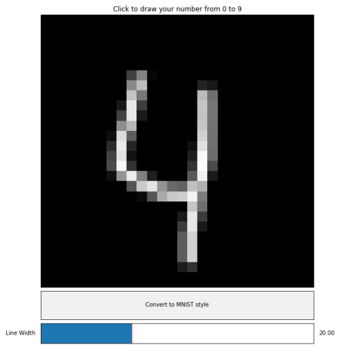 My interactive MNIST toy running on a Jupyter notebook